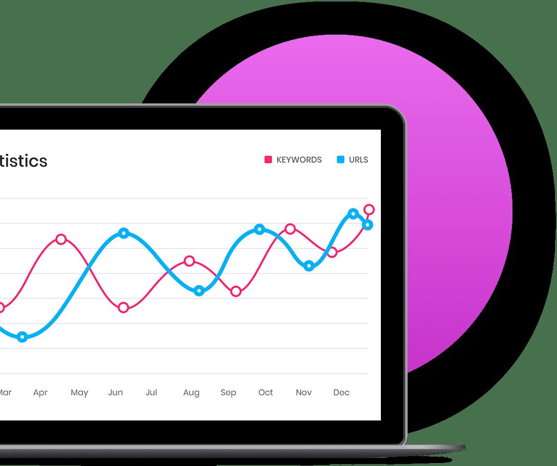 Online Marketing Enschede